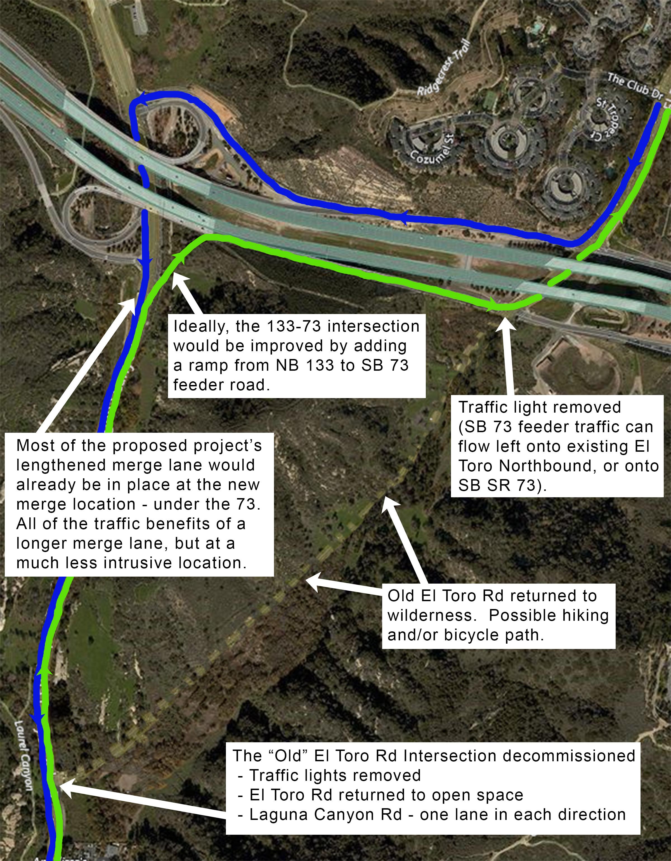 Alternatives to Reduce a Canyon Bottleneck - Laguna Beach