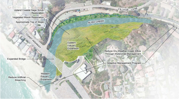 A rendering of the Aliso Creek estuary restoration, which was shown to the public on Aug. 30 at a community center meeting. Image courtesy of Laguna Ocean Foundation